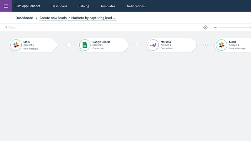 Screenshot showing IBM App Connect capabilities for creating new leads in Marketo using the Slack phone app