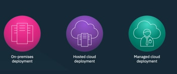 Three icons representing on-premises deployment, hosted cloud deployment and managed cloud deployment.