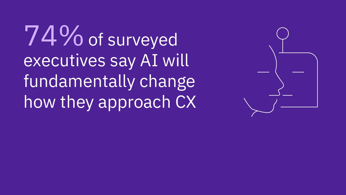 74% of surveyed executives say AI will fundamentally change how they approach CX