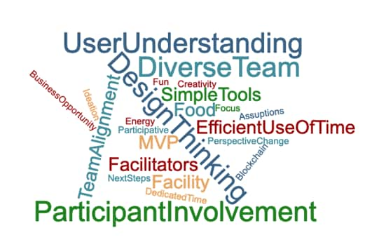 Word cloud illustrating customer feedback from Cloud Garage workshops