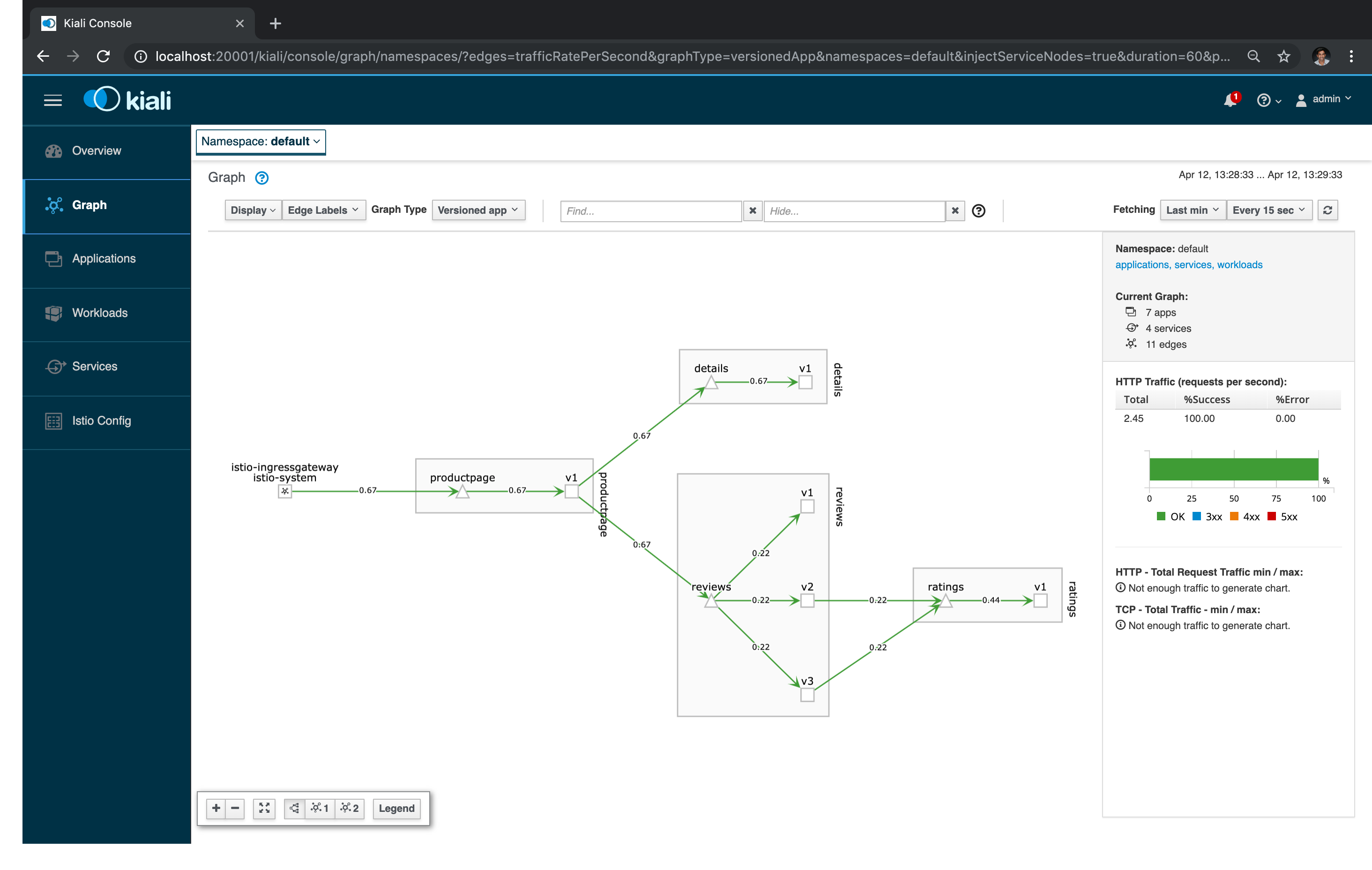 Image of new add-on called Kiali that which provides a web-based visualization
