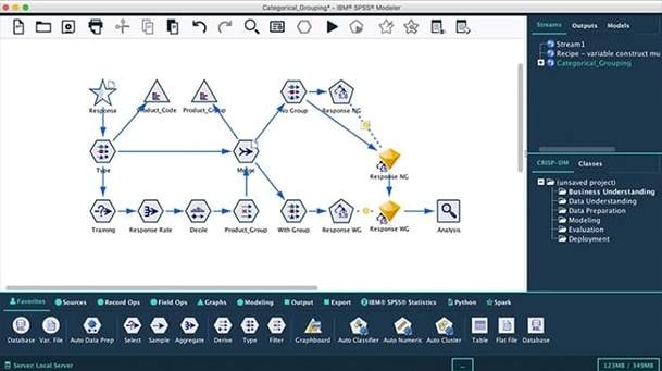 Screen capture of IBM SPSS Modeler visual data