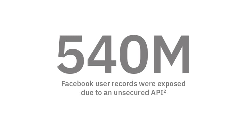 540 million Facebook user records were exposed