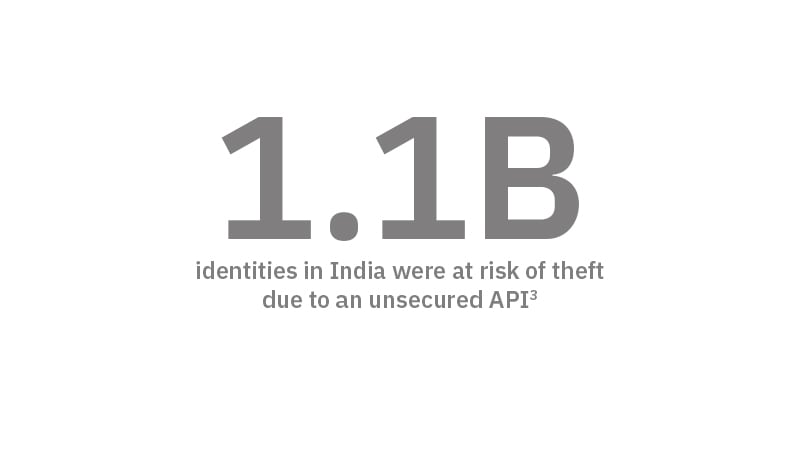 One billion Indian residents were exposed to identity theft