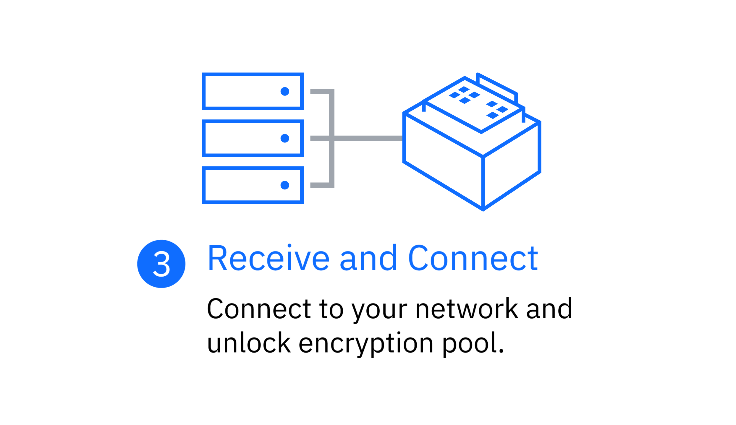 Step 3: Receive and connect