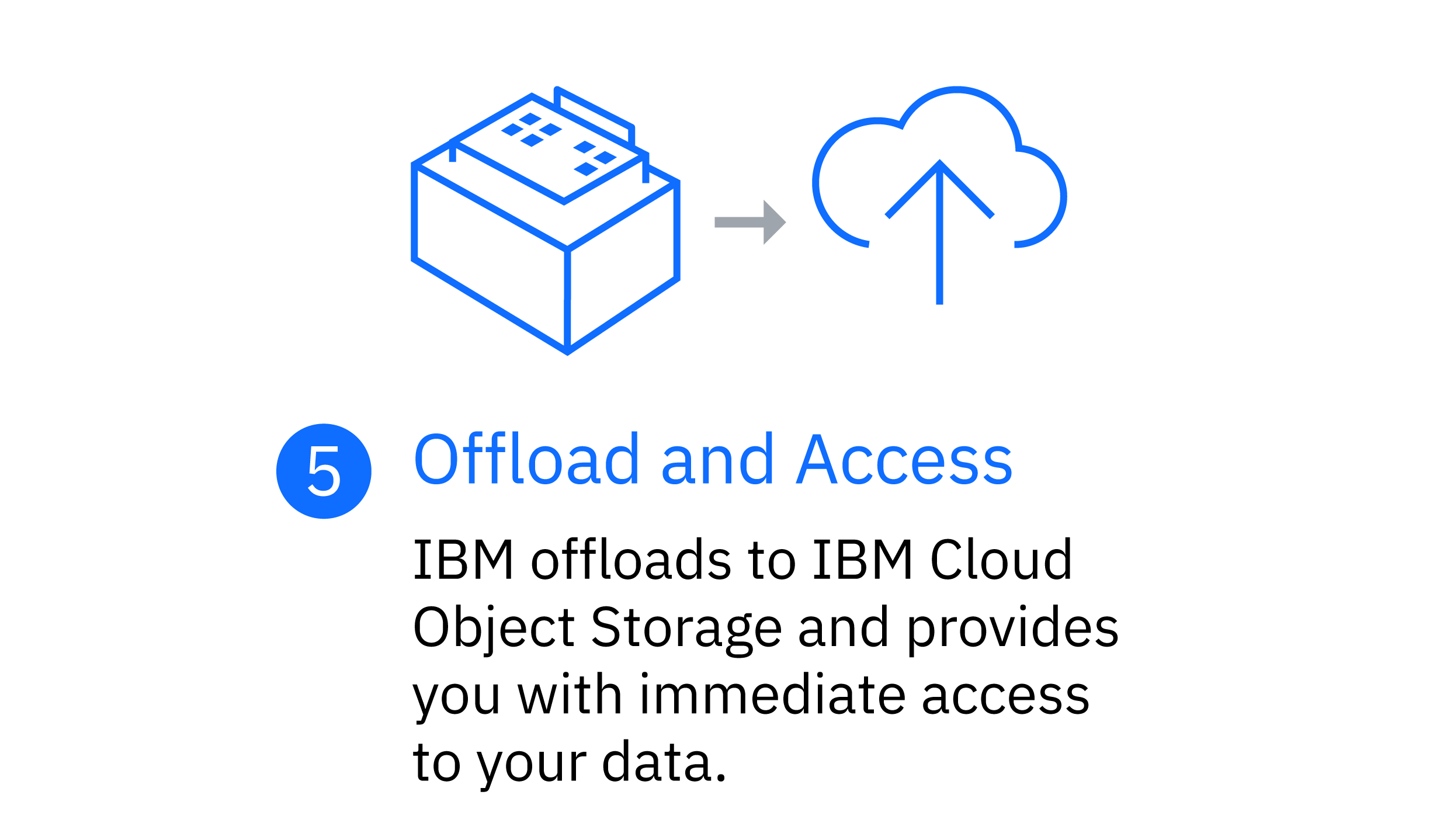 Step 5: Offload and access