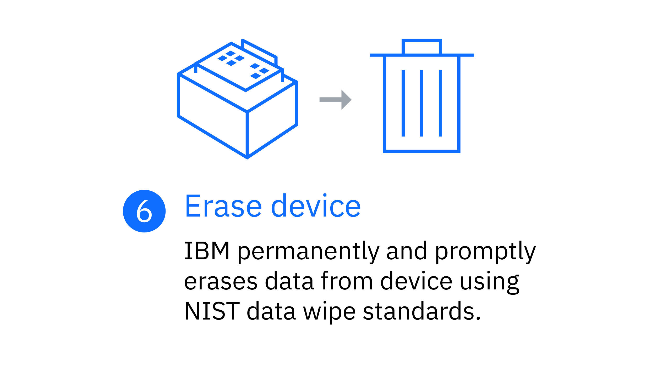 Step 6: Erase device