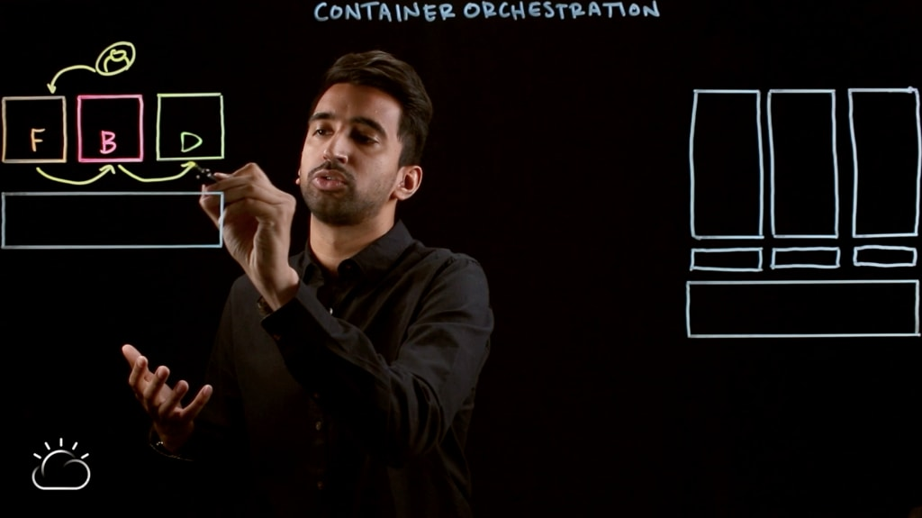 Video–Container Orchestration Explained-3