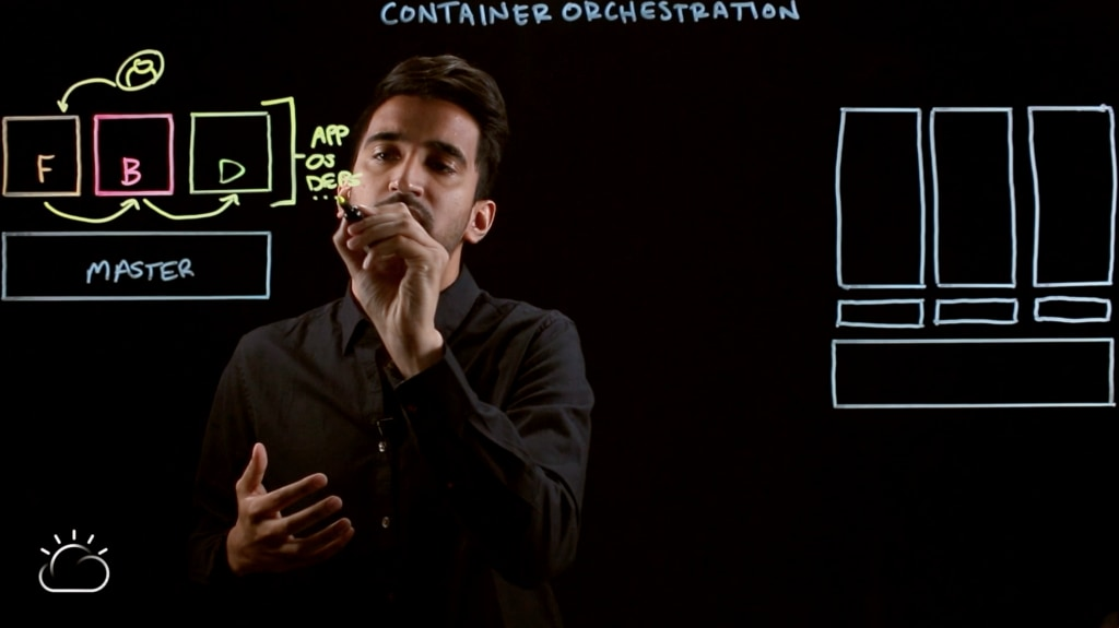Video–Container Orchestration Explained-5