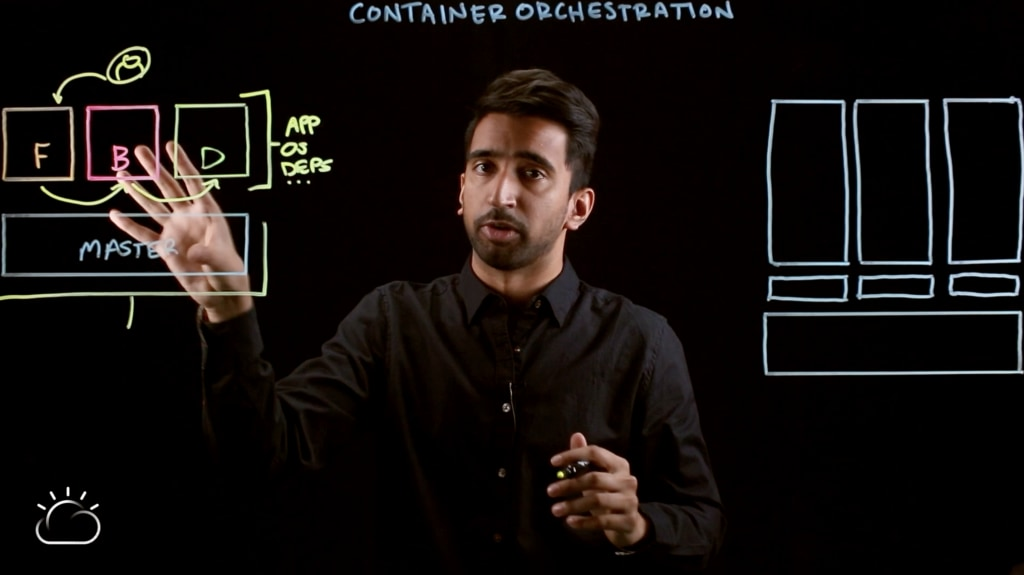 Video–Container Orchestration Explained-6