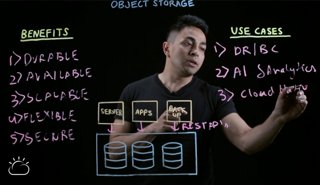 What is Object Storage?-10