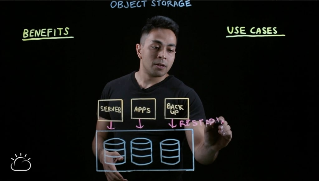 What is Object Storage?-2