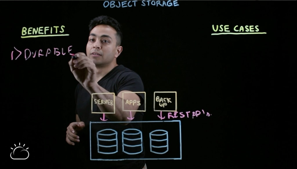What is Object Storage?-3