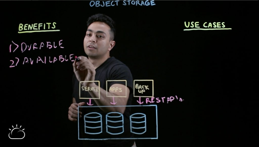 What is Object Storage?-4