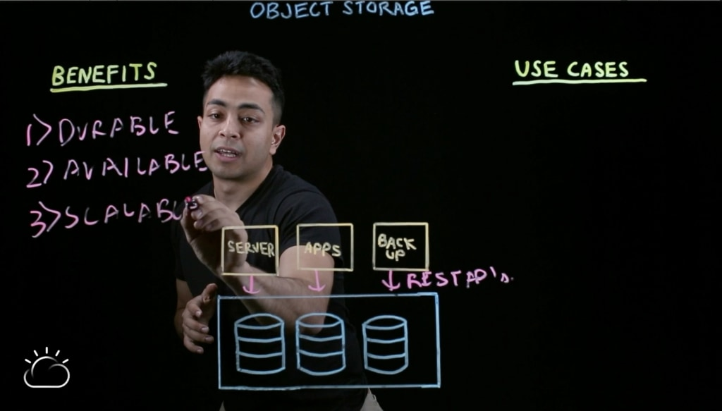 What is Object Storage?-5