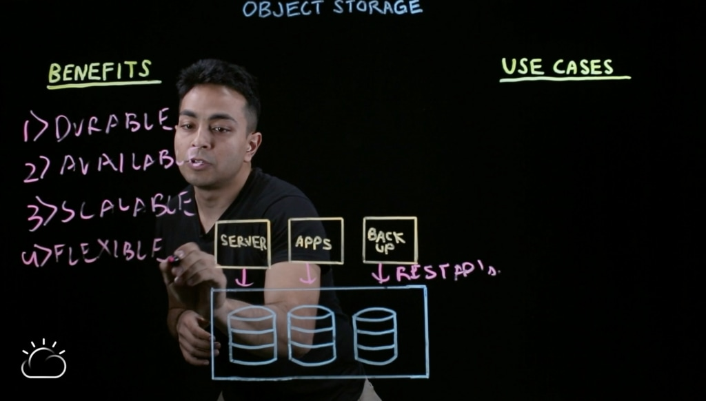 What is Object Storage?-6
