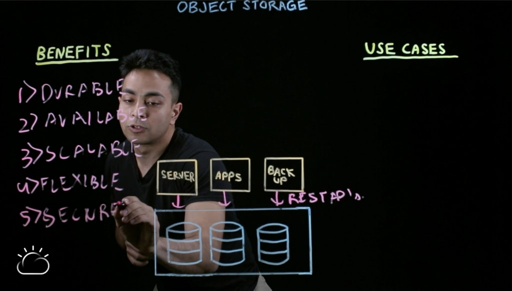 What is Object Storage?-7