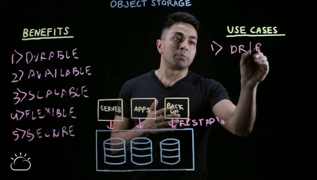 What is Object Storage?-8