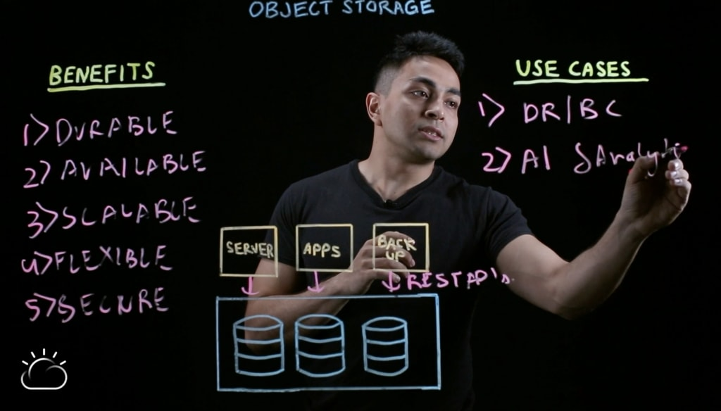 What is Object Storage?-9