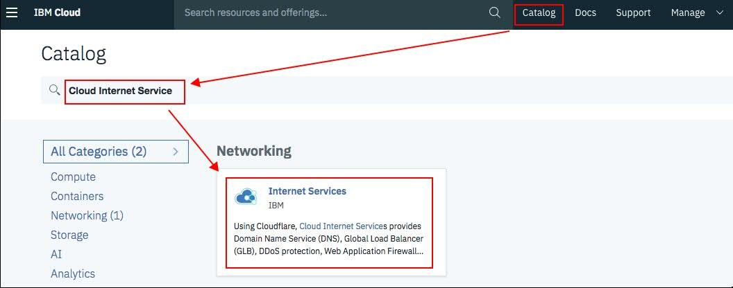 Cloud Internet Services