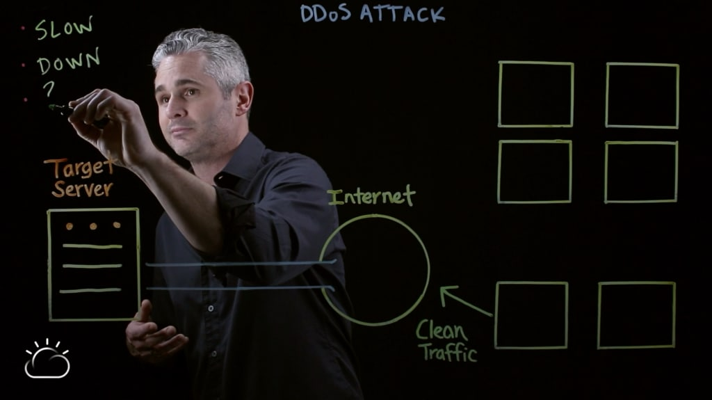 2019 attack download online free Xvideos.com xvideoservicethief linux ddos