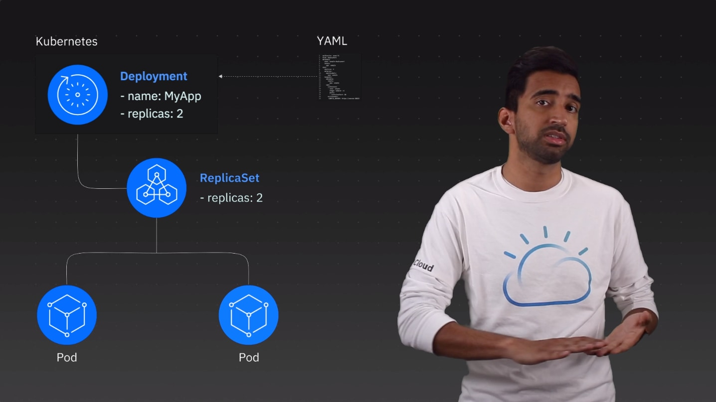 VIDEO – Kubernetes Deployments: Get Started Fast-7