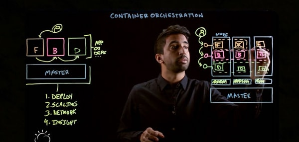 Man using whiteboard to explain container orchestration