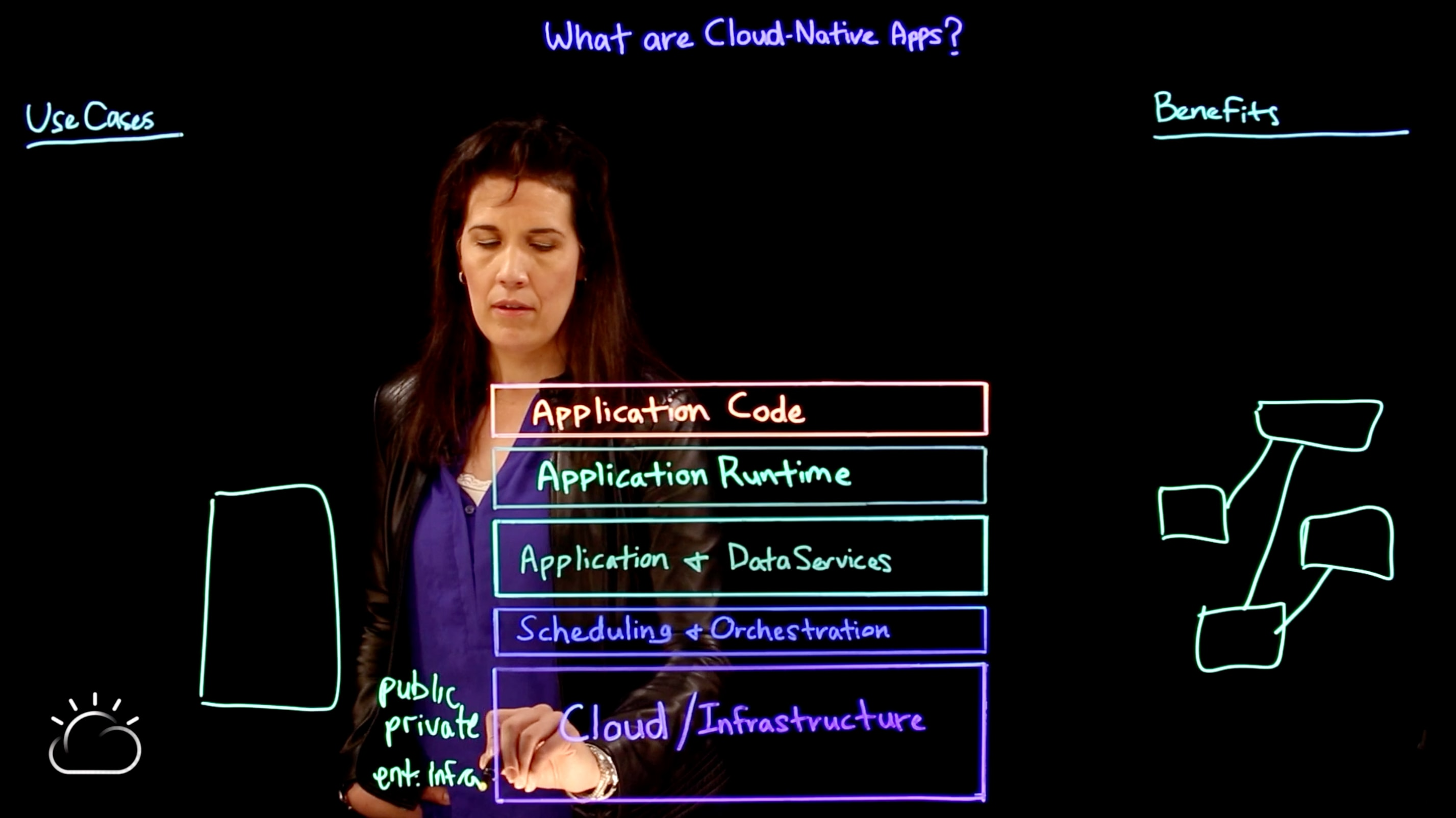 Cloud infrastructure layer