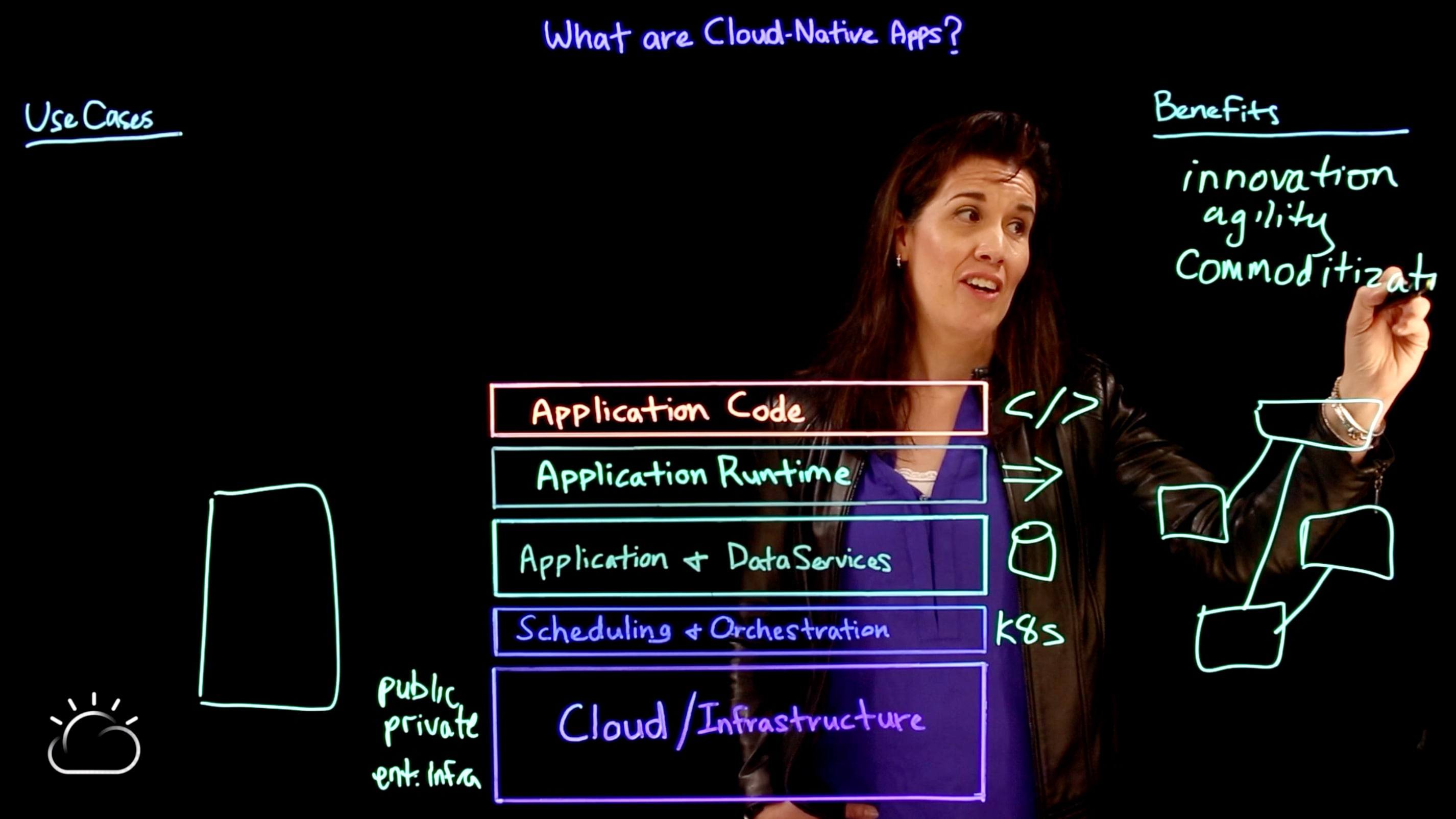Benefits of cloud-native apps