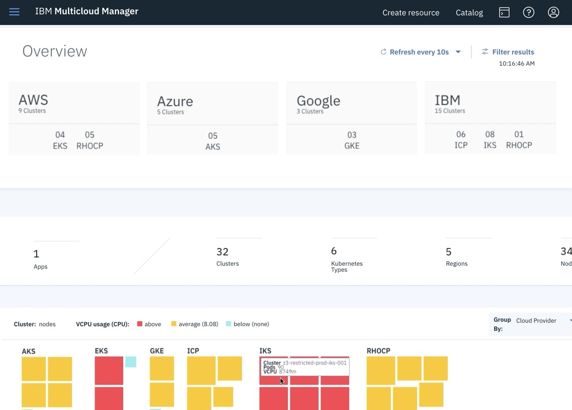 Top Upgrades and Enhancements in IBM Cloud Private and IBM
