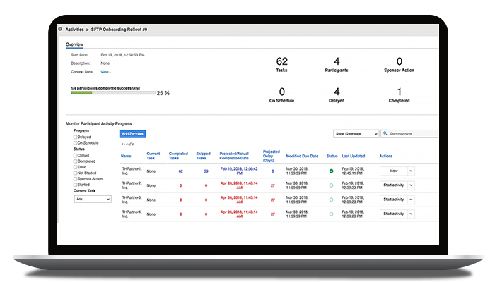 IBM Sterling Partner Engagement Manager product dashboard