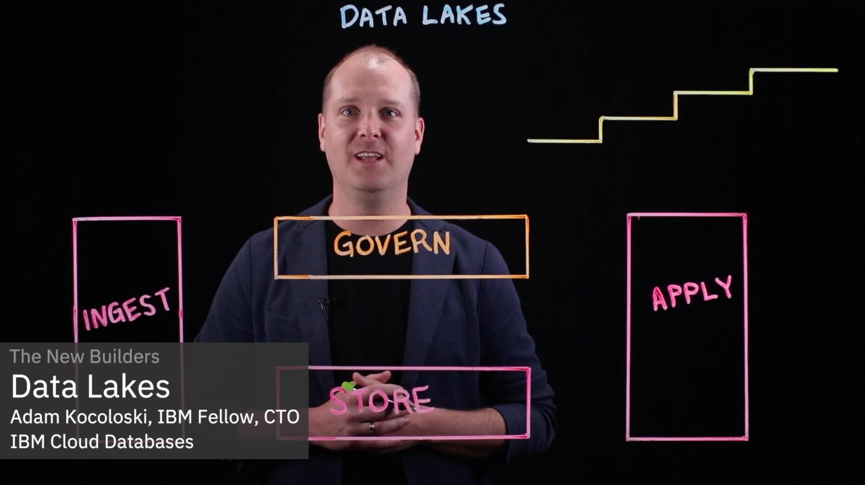 What are data lakes?