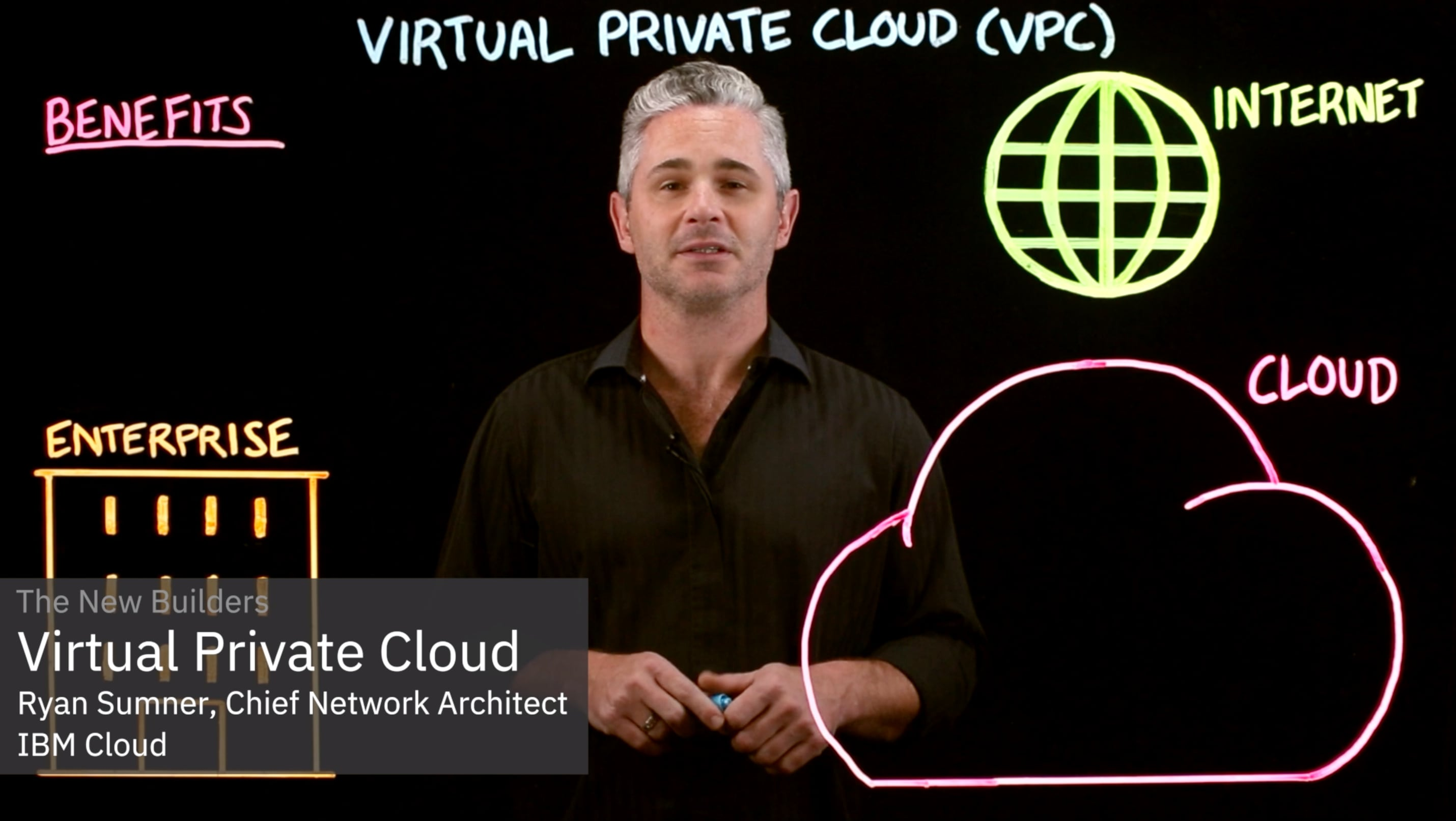 What is a virtual private cloud (VPC)?