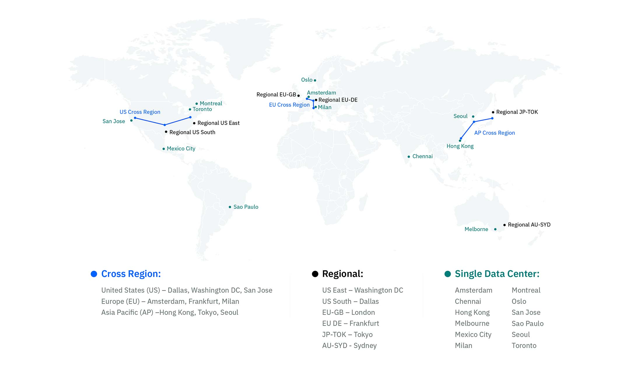 Global map illustrating the cross region, regional and single data center resiliency choices
