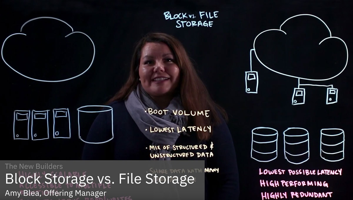 Still image from the video, Block Storage versus File Storage
