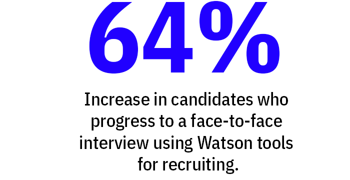 64 percent - Increase in candidates who progress to a face to face interview using Watson.