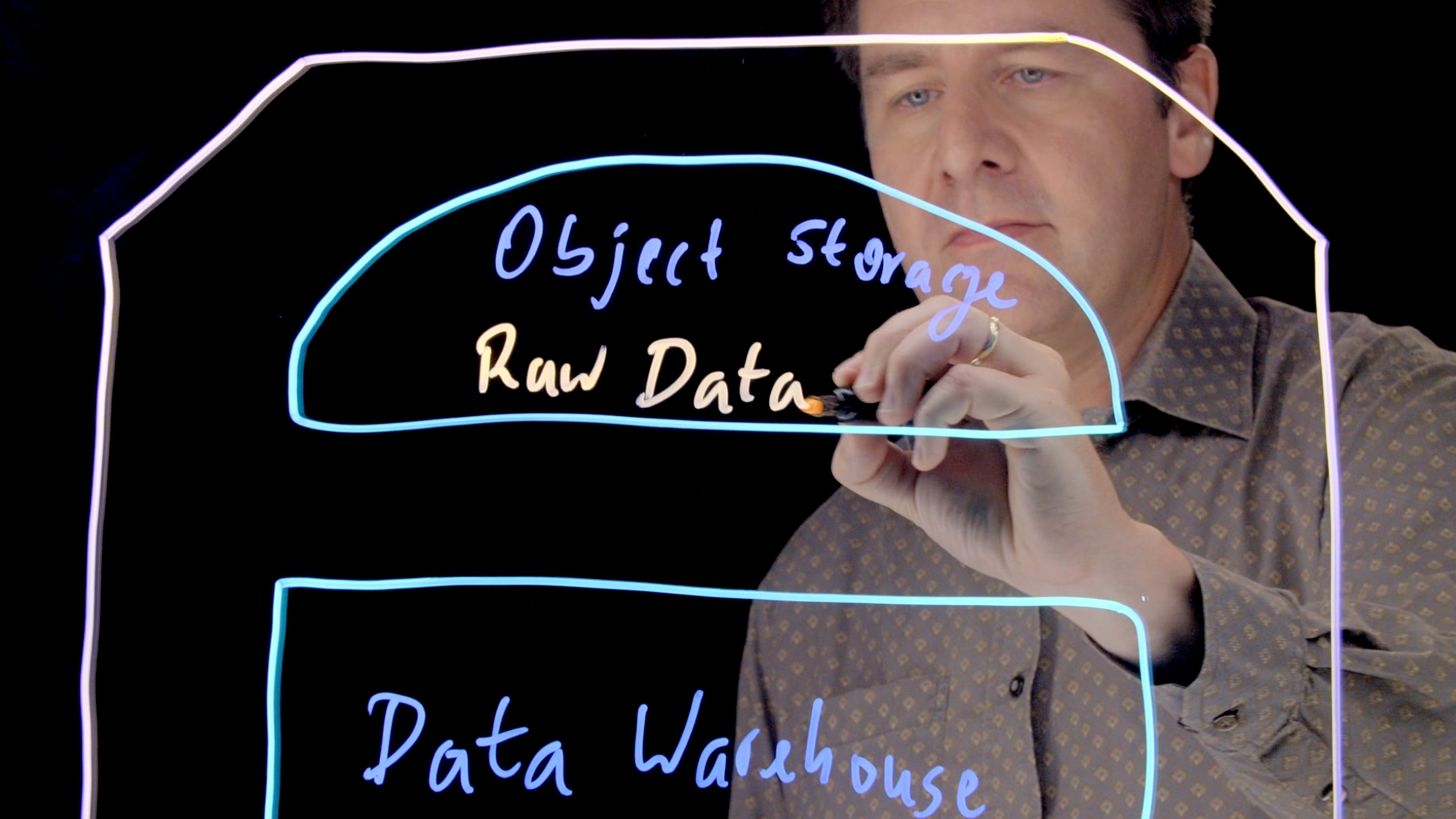 Storing raw data in object storage.