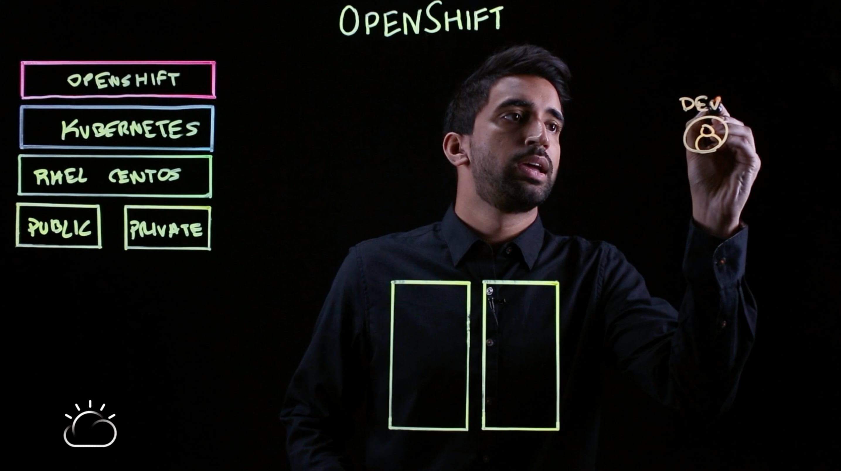 How do developers benefit from OpenShift?