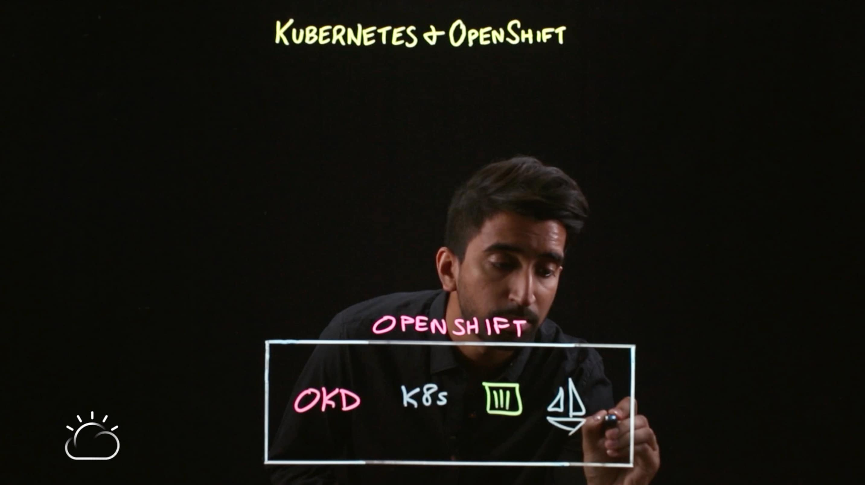OpenShift and OKD