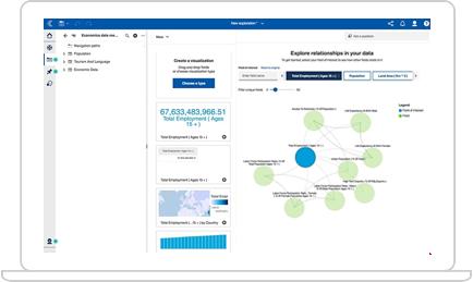 IBM Cognos Analytics 擷取畫面