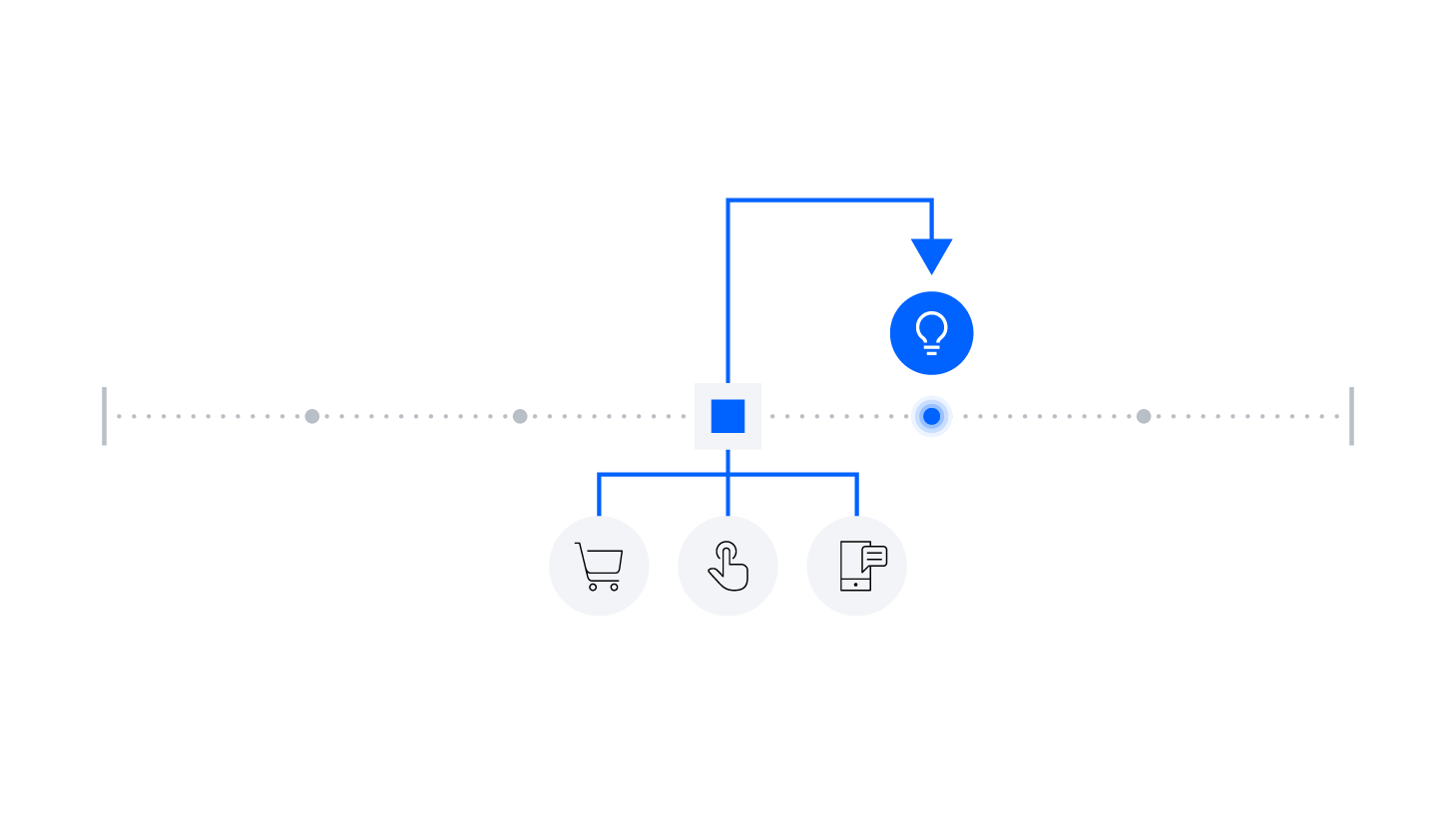 Diagram representing real-time data streams via IBM Event Streams