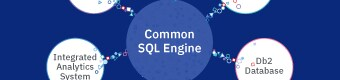 Graphic showing connections to SQL engine