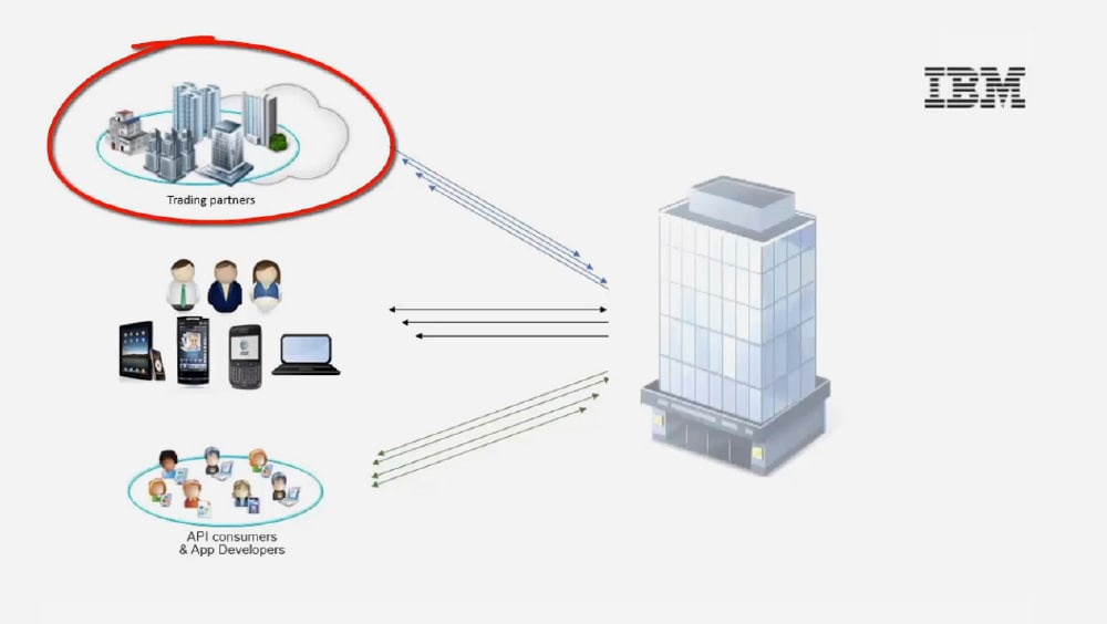 still from product video of datapower gateway