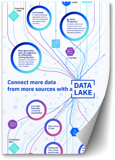 Photo representing infographic on using data lakes to connect more data from more sources