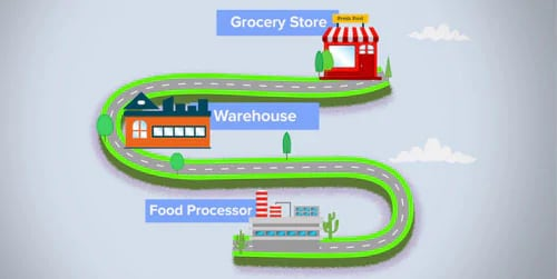 food processor, warehouse, Grocery store