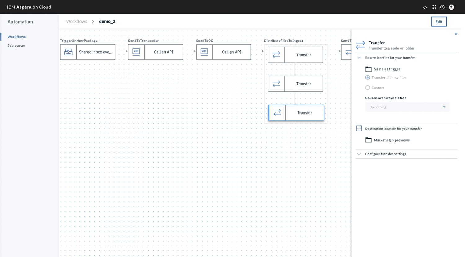 Screenshot showing how to design fully automated file-based workflows with Aspera