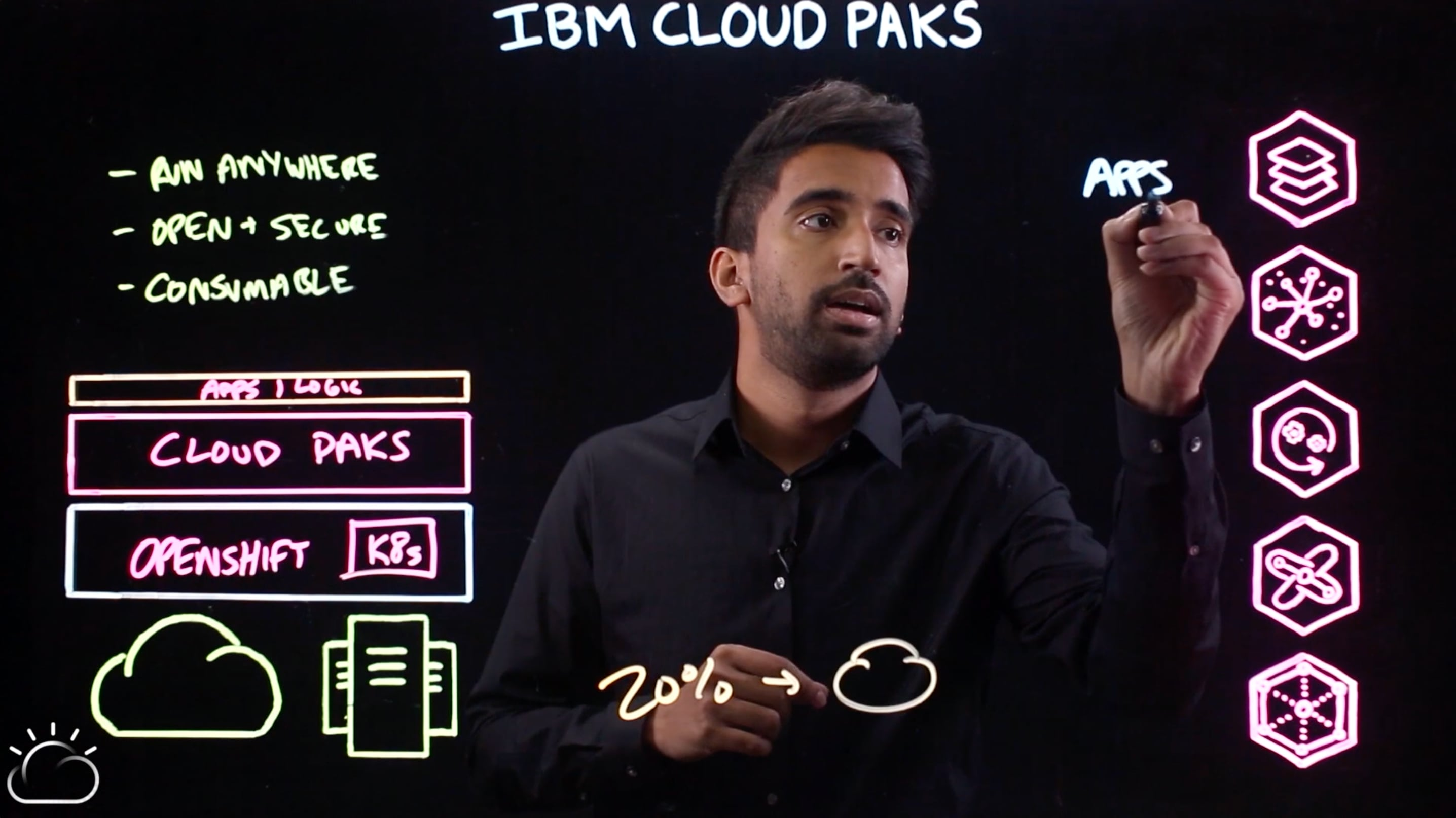 IBM Cloud Pak for Apps