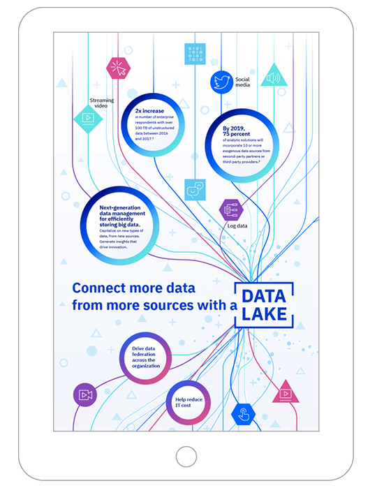 Thumbnail of an infographic on connecting more data from more sources with a data lake