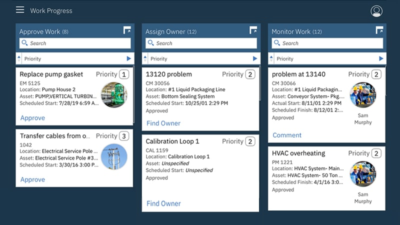 work results dashboard screen