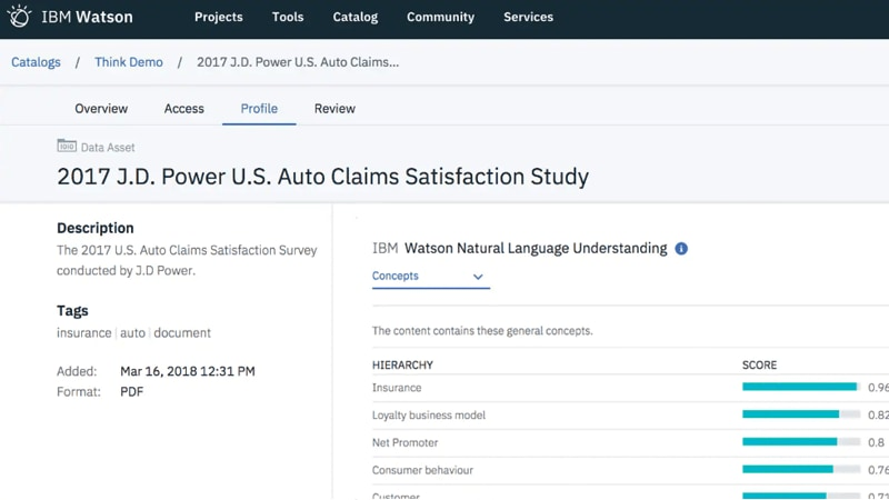 IBM Watson Knowledge Center - Bildschirm zur Interpretation natürlicher Sprache